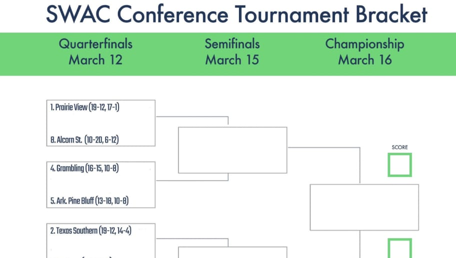 photograph regarding Printable Acc Tournament Bracket named Printable Bracket for SWAC Convention Match 2019 theduel