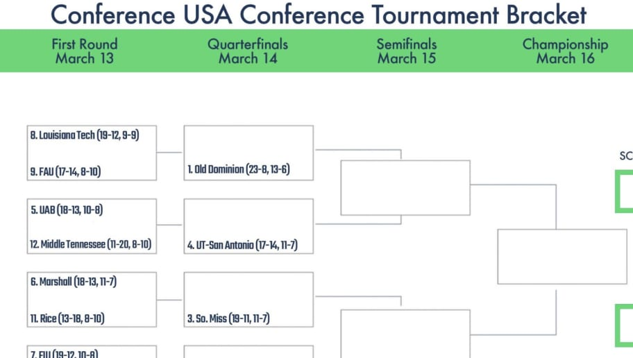 image regarding Printable Big Ten Tournament Bracket titled Printable Bracket for Meeting United states Match 2019 theduel
