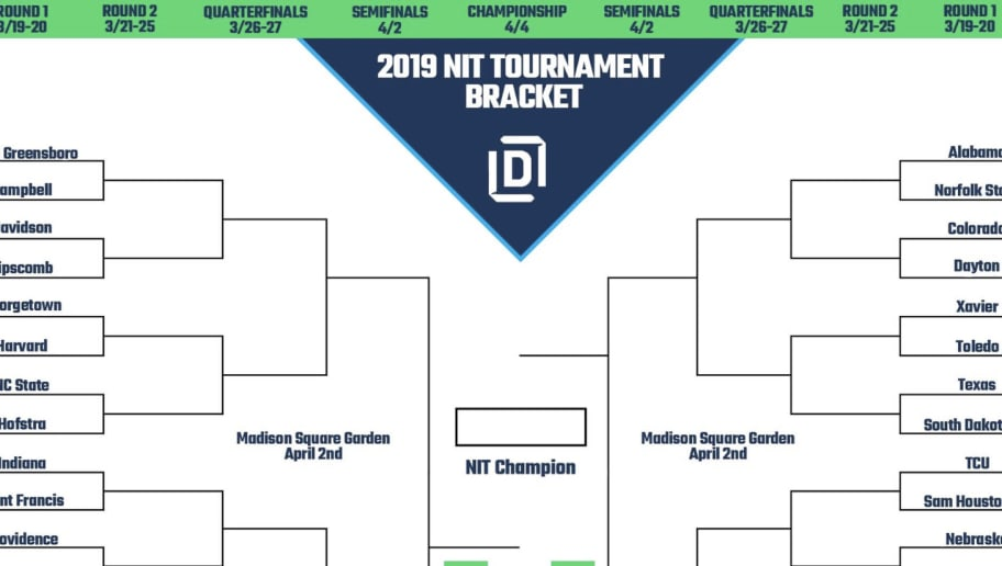 photo about Printable Nit Bracket titled Printable 2019 NIT Event Bracket theduel