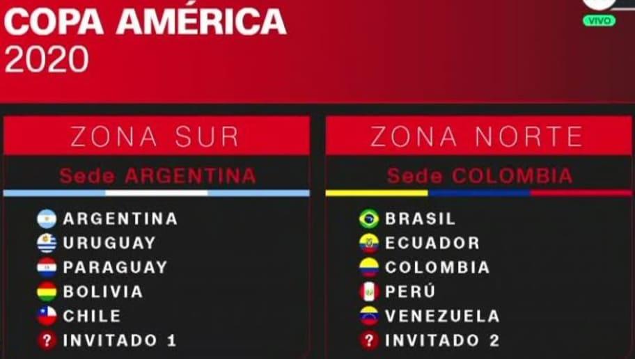 Calendario Chile 2020.Copa America 2020 Calendario Calendario 2020