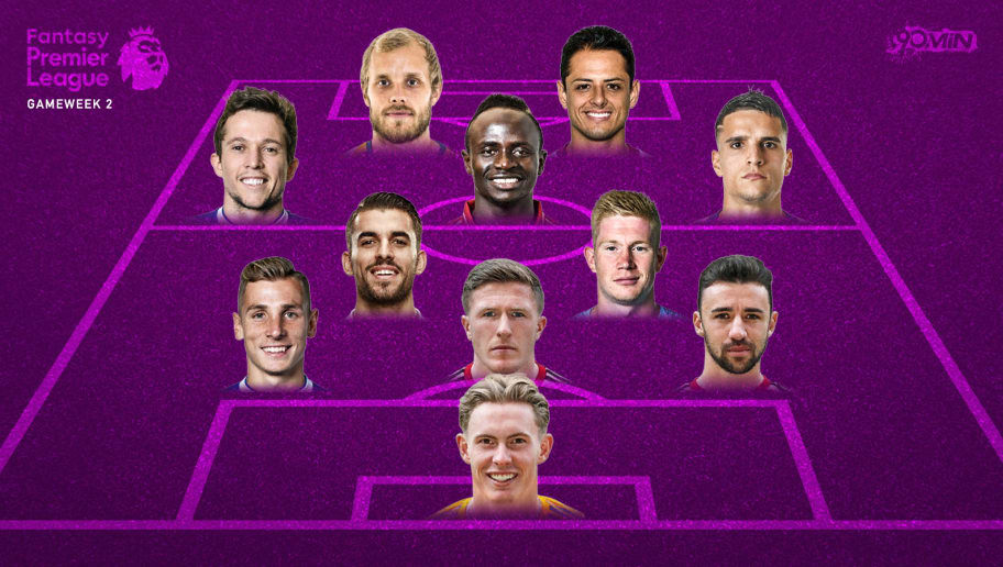 Fantasy Premier League: The Dream Team From Gameweek 2