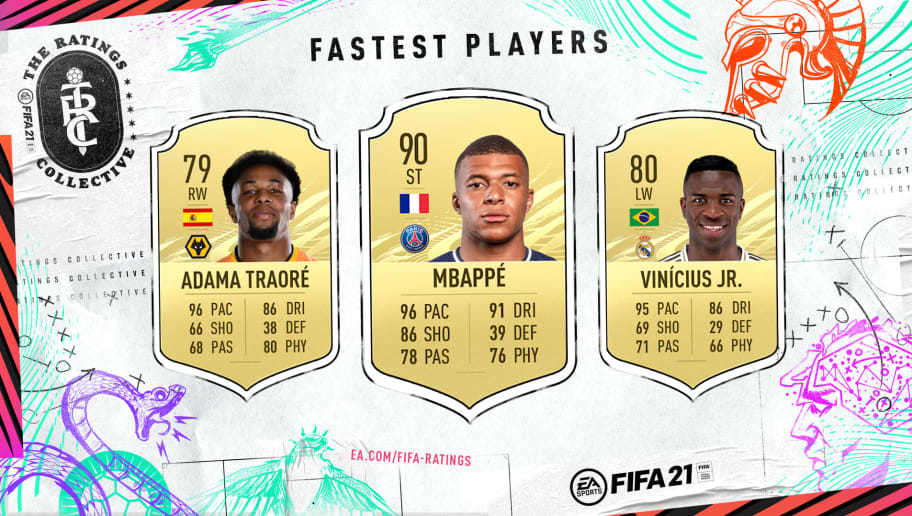 Here are the fastest players in FIFA 21