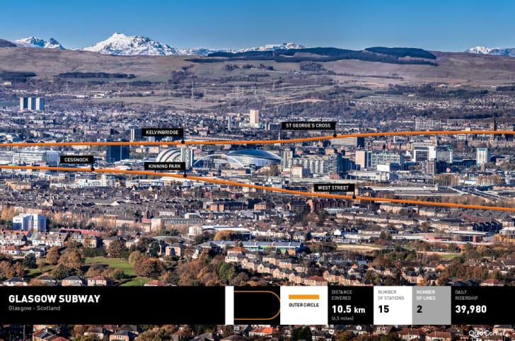 Glasgow's metro lines
