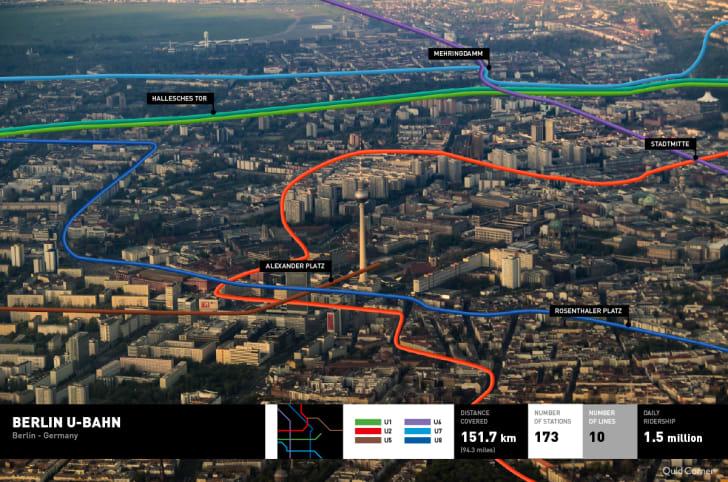 Berlin's subway map