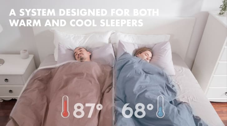 Two people sleeping side-by-side under connected duvets, with thermometers showing that one is cool and one is warm
