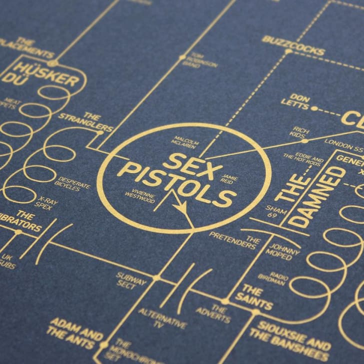 Close-up of Alternative Love Blueprint poster.
