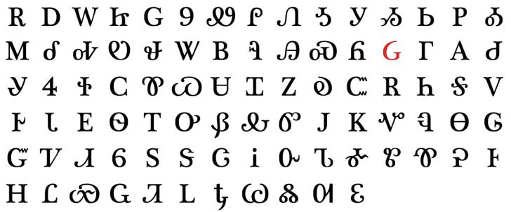 The Cherokee script
