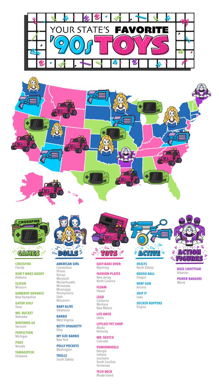 The full toy map infographic
