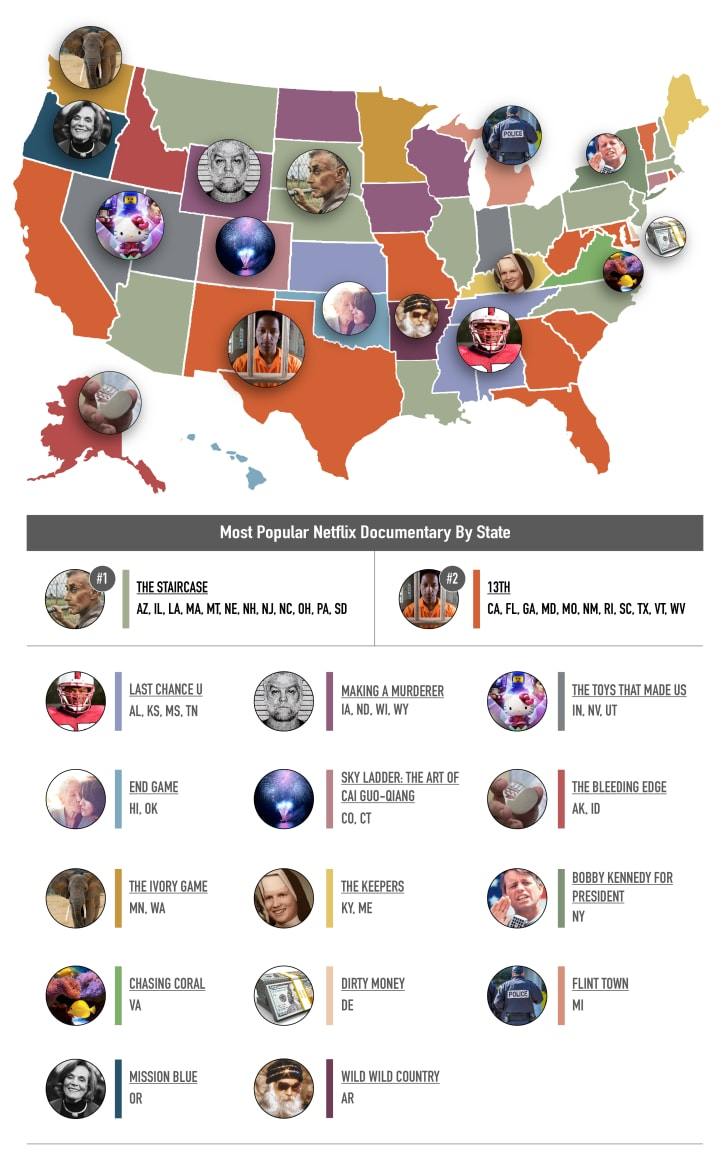 A map of the U.S. with icons showing the most popular documentaries there
