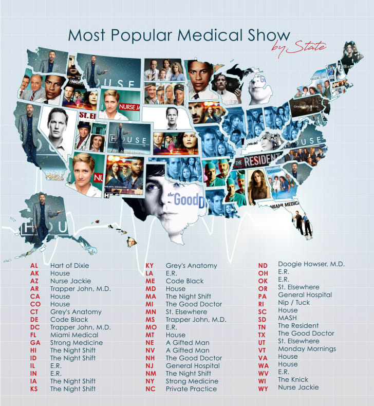 Map of popular medical dramas.