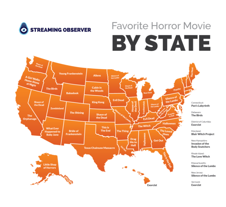 Map of horror movies.