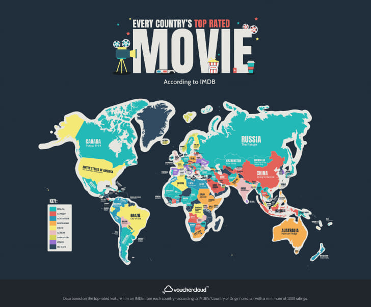A movie map of the world