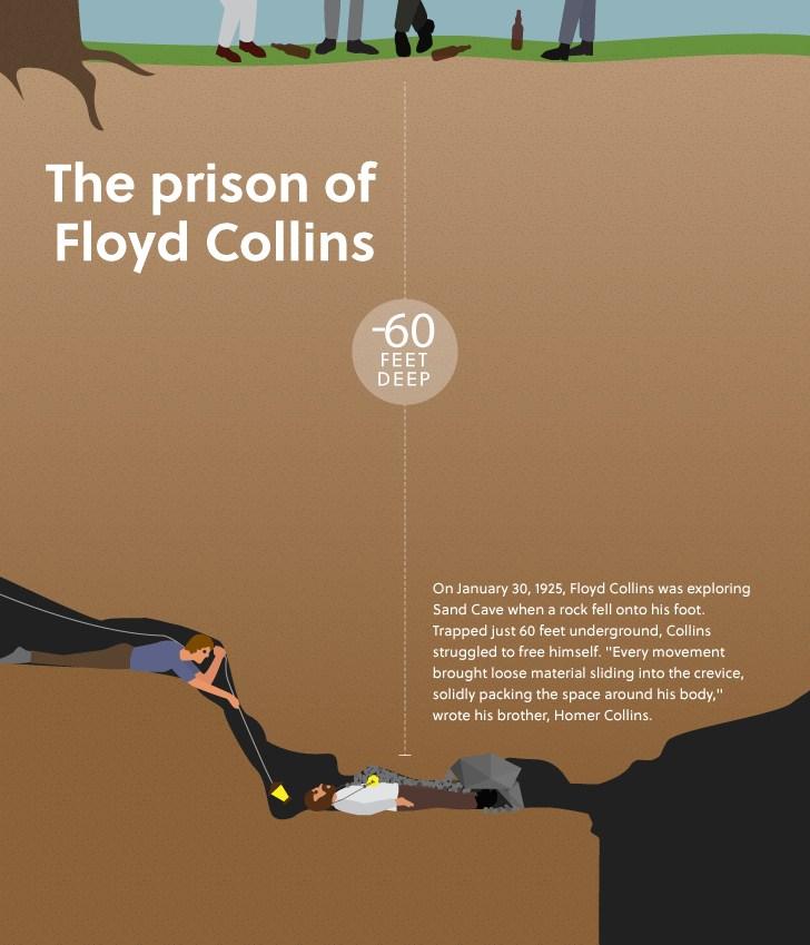 Floyd Collins's prison