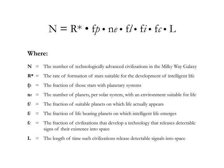 Image showing text of the Drake equation and explaining what each variable means