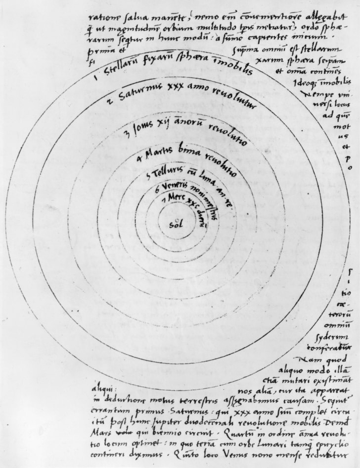 A page from the work of Copernicus showing the position of planets in relation to the Sun.