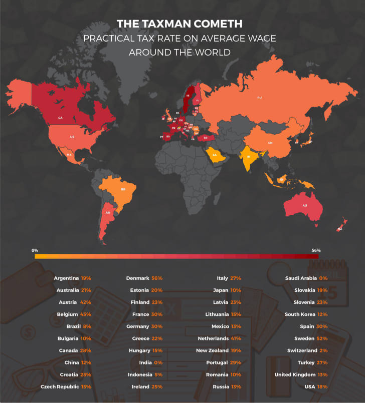 A map of the percentage of the average wage in each country that goes toward taxes