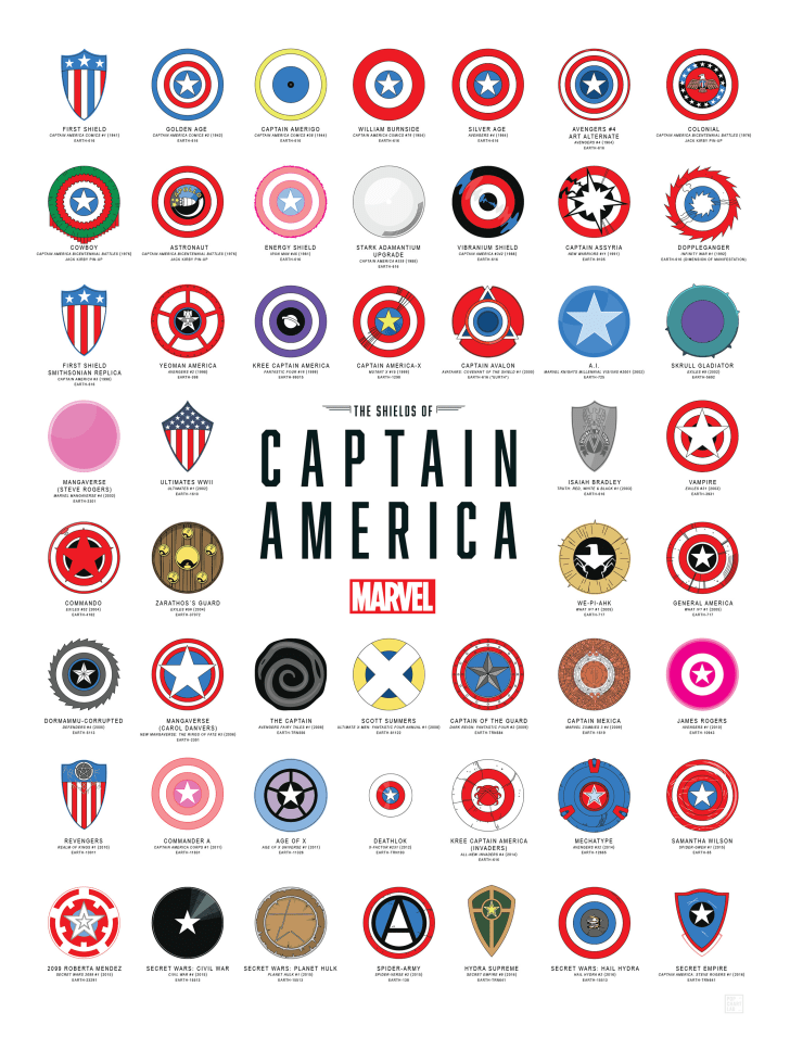 Pop Chart Lab's Captain America shield poster