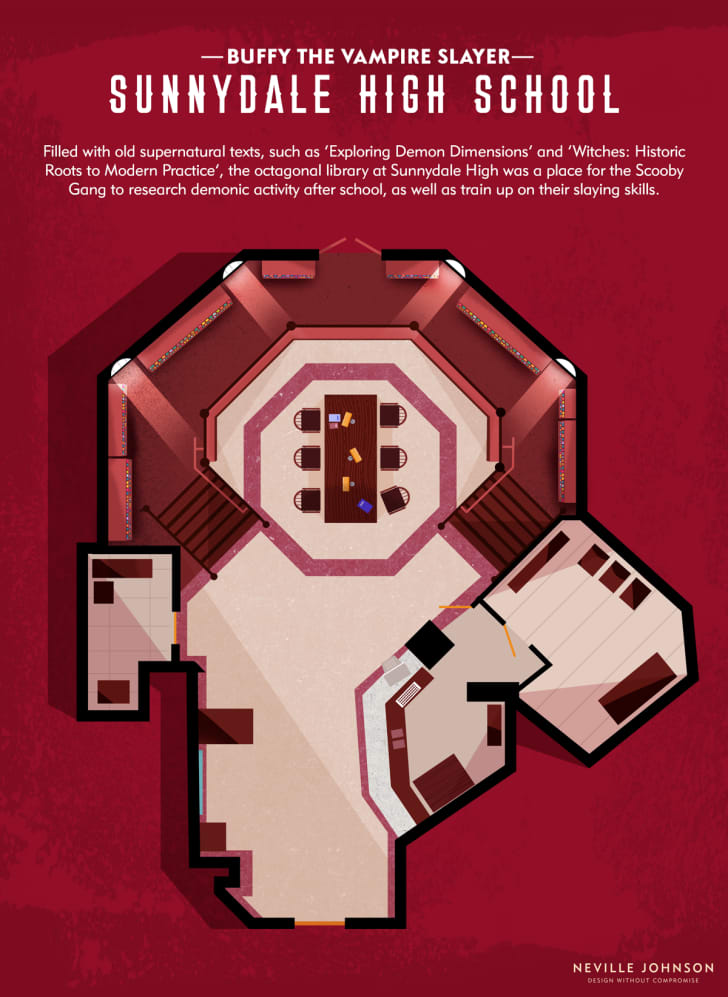 A floor plan of the library from Buffy the Vampire Slayer