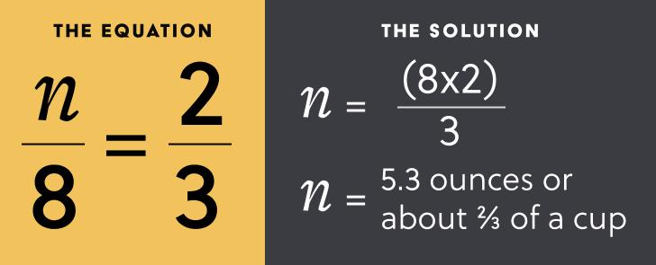 algebraic equation illustrates adjustment of a recipe