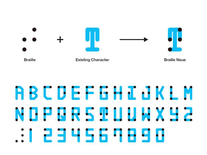 Braille typeface.