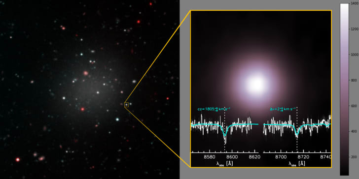 An image of a faint galaxy next to another image of a globular cluster in that galaxy