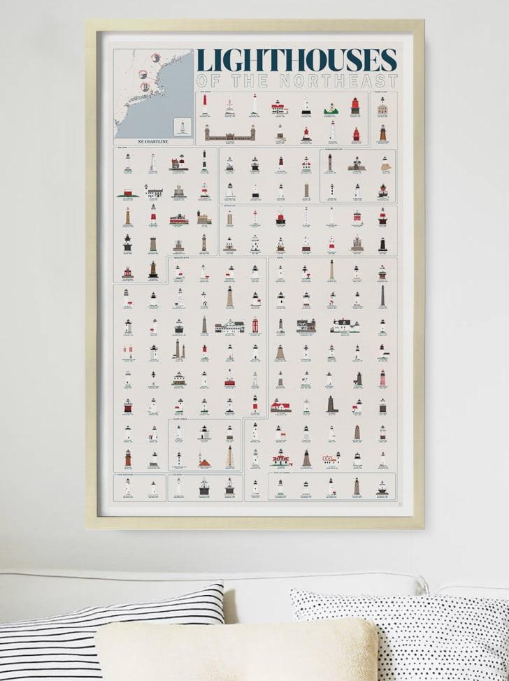 Framed poster of lighthouses.