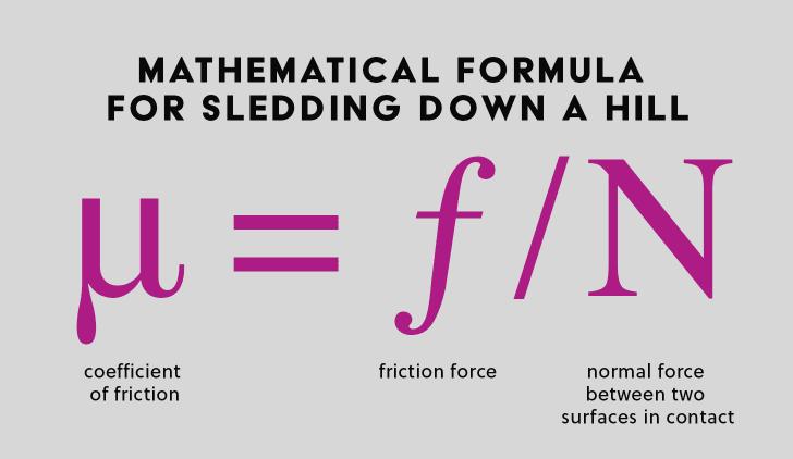 mathematical formula for sledding down a hill