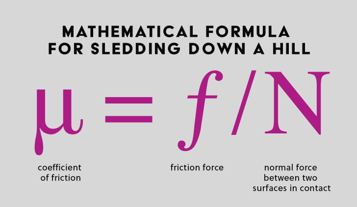 mathematical formula for sledding down a hill