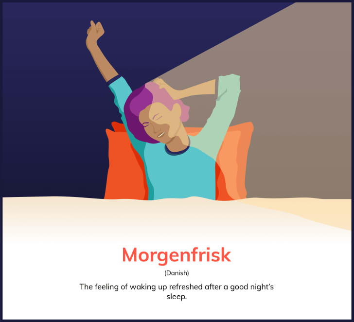 """""""Morgenfrisk (Danish): The feeling of waking up refreshed after a good night's sleep."""""""