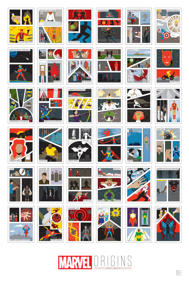 A poster featuring 36 minimalist illustrations of superhero origin stories.