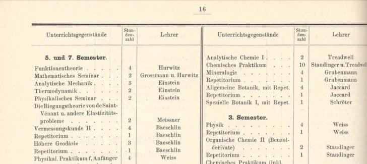 classes einstein taught at ETH zurich