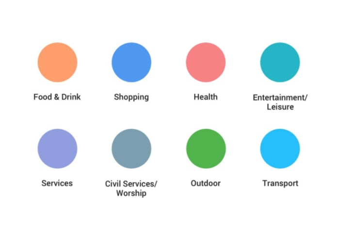 Color key for Google Maps.