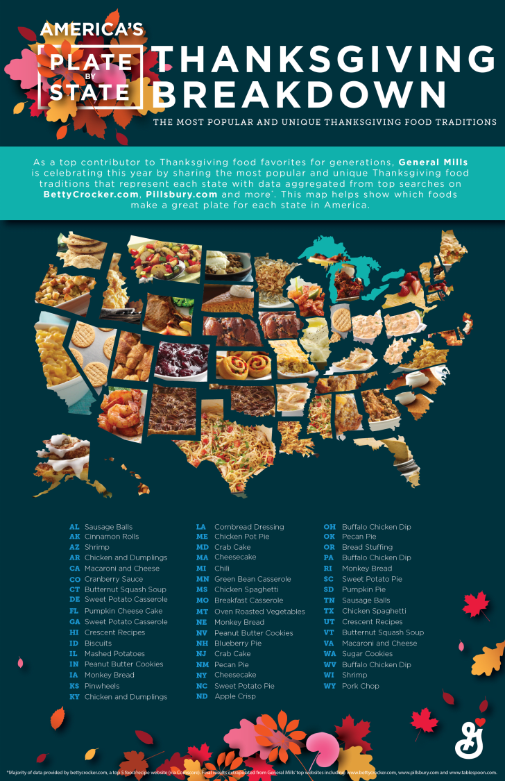 A map by General Mills depicting the most popular Thanksgiving food in each state
