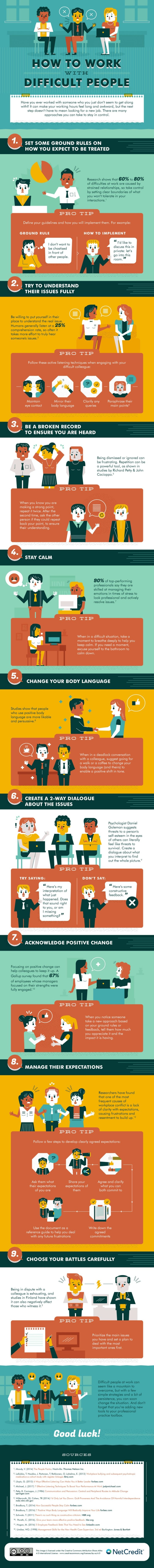 An infographic by NetCredit on how to get along with difficult co-workers.
