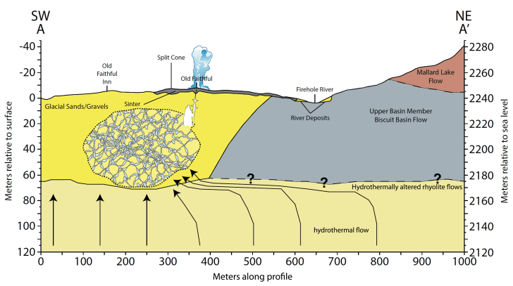 Geological map of geyser.