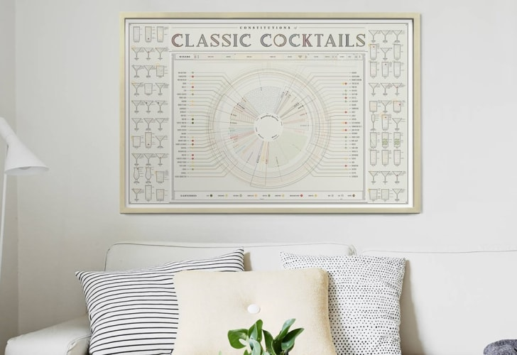 """Pop Chart Lab's """"Constitution of Classic Cocktails"""" poster hanging from a wall"""