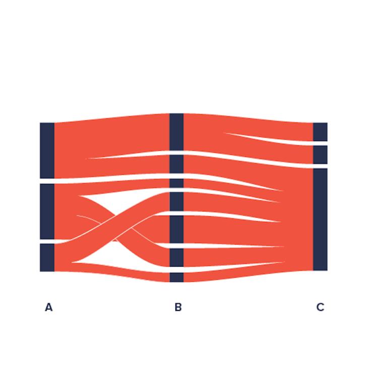 Alluvial Diagram