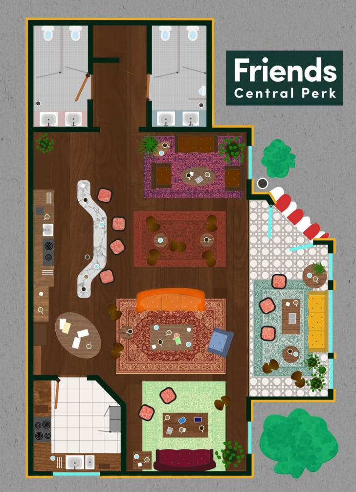 Floor plan of Central Perk from Friends.