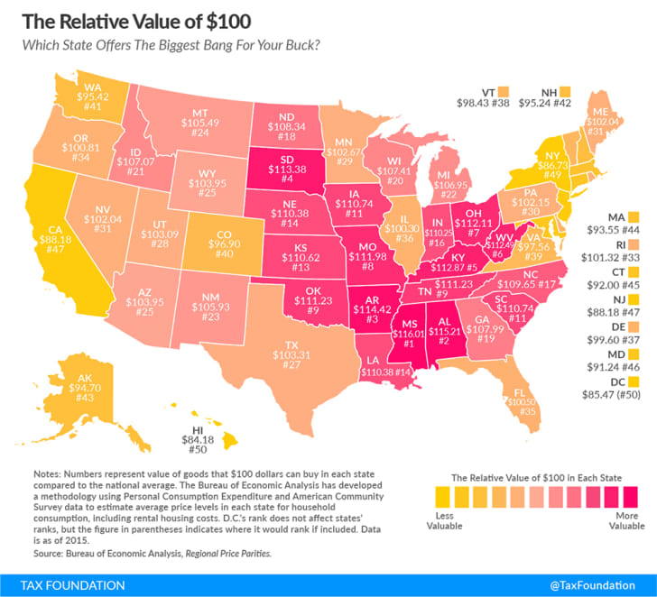A color-coded map of the U.S. lists the real value of $100 in each state.