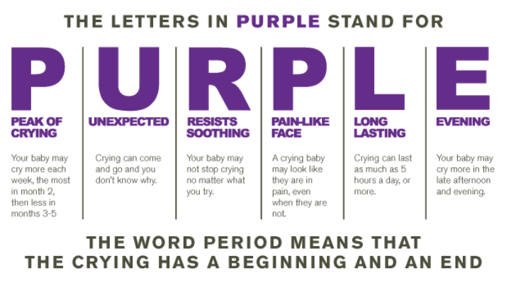 An explanation of the PURPLE acronym