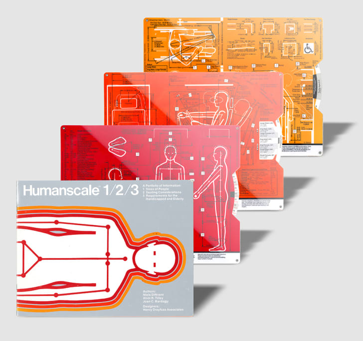 A product image of the pages from Humanscale Manual 1/2/3 stacked in a row.