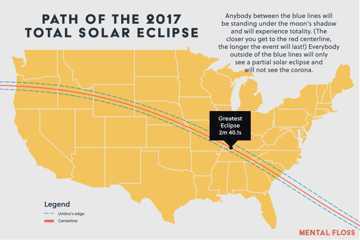 2017 Eclipse Path
