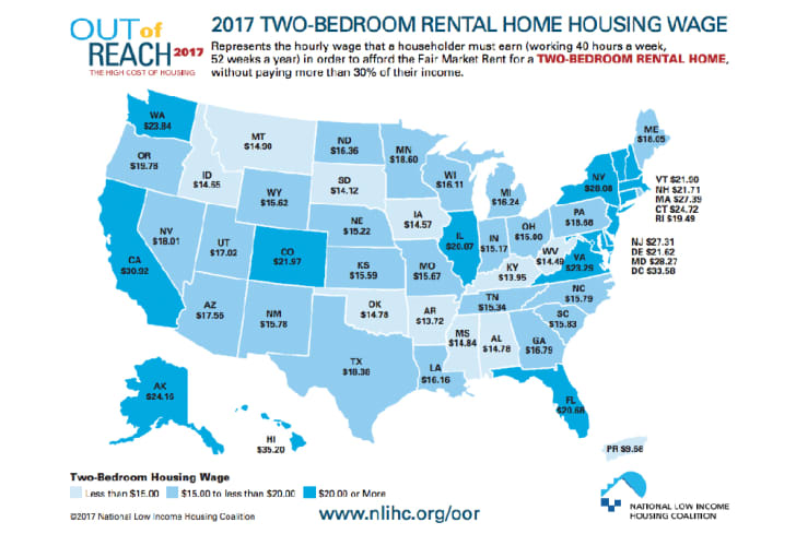 A color-coded map lists the hourly wage needed to afford a modest home in each state.