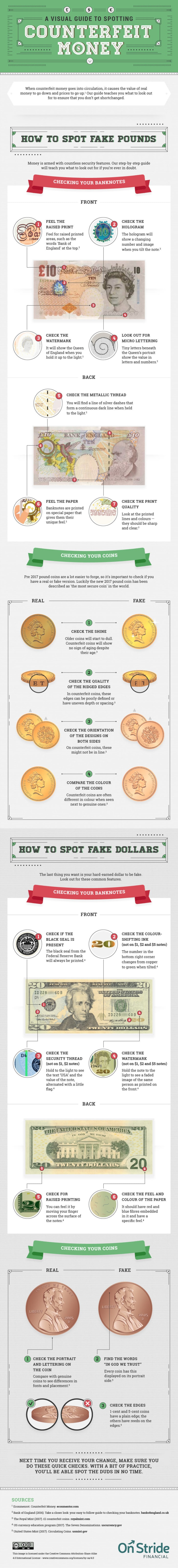 An infographic showing security features of dollars and pounds