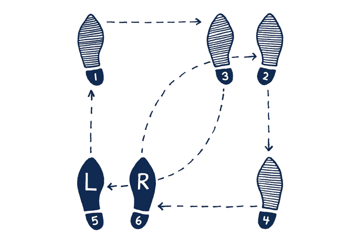 Blue line drawing of numbered dancing steps