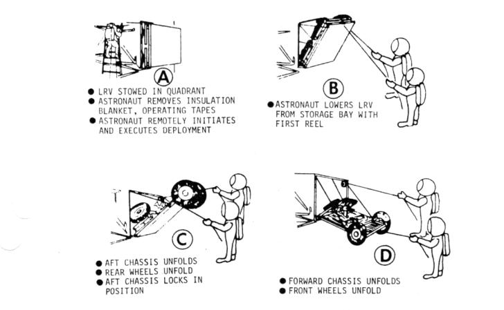 How to Fix a Flat on the Moon and Other Tips From NASA's