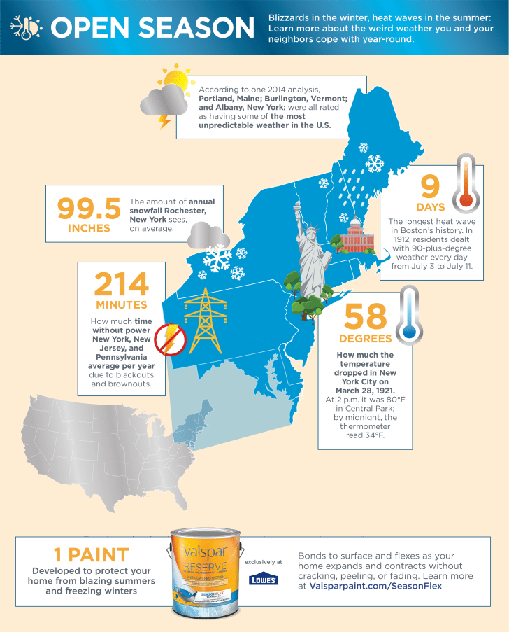 Valspar Northeast infographic