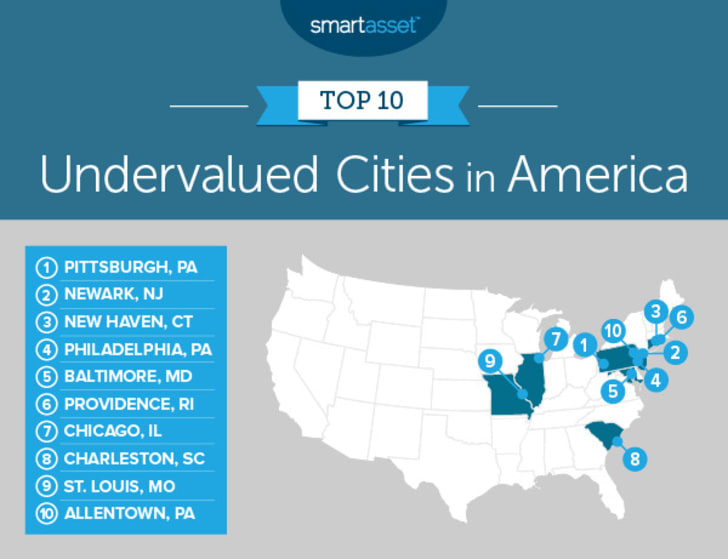 Map of America's top ten most undervalued cities and list