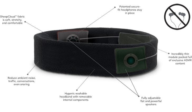 A close-up of the SleepPhones speaker technology