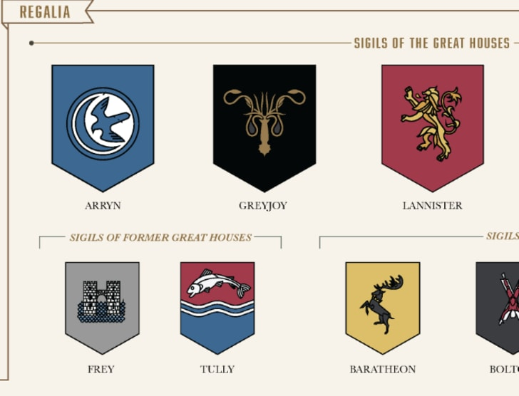 Chart of 'Game of Thrones' crests